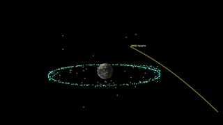 Animation of Asteroid Apophis' 2029 Close Approach with Earth