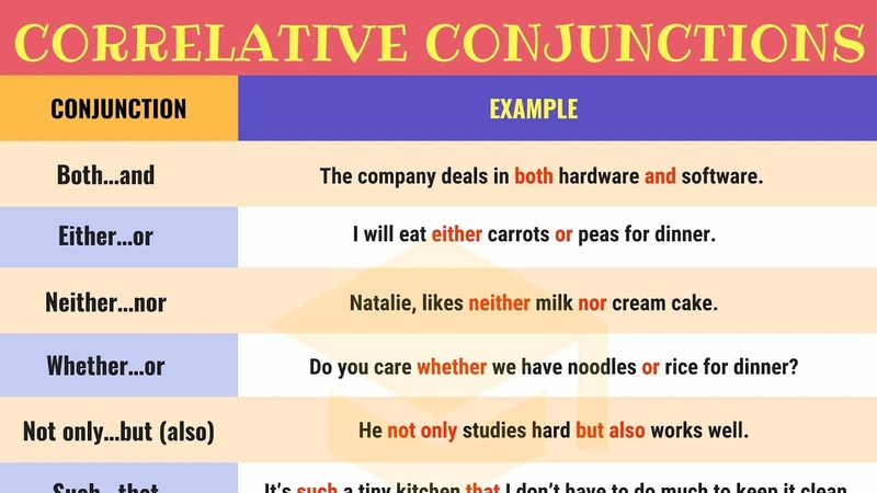 Correlative Conjunctions with Examples English Grammar