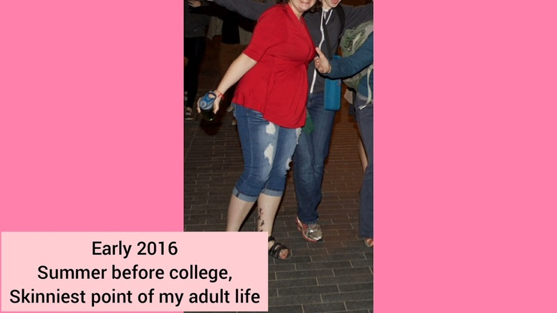 Weight gain compilation 100 lbs from 2016 to 2021 bbw gainer