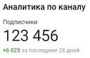 Андрианов Антон | Санкт-Петербург | 40