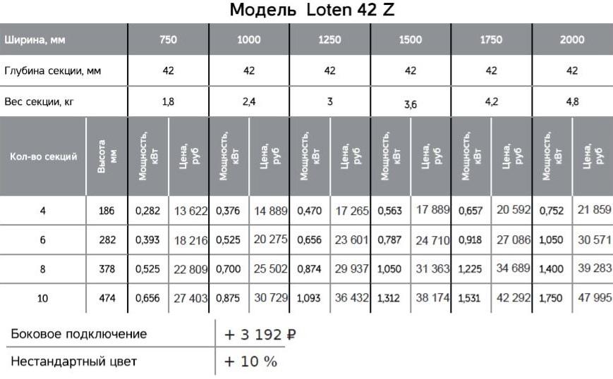 Прайс стальных трубчатых радиаторов Loten 42 Z